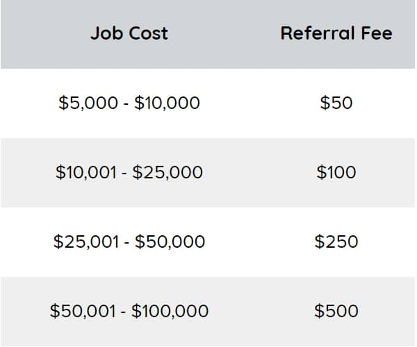 referral payment schedule 2